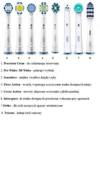 Braun Oral B Precision Clean Eb 20 Końcówki Wymienne Do